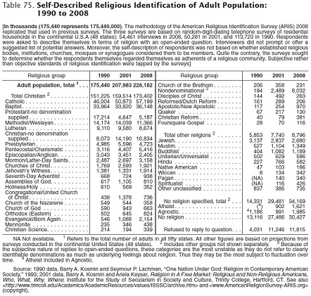 ARIS2008_census_sm.jpg